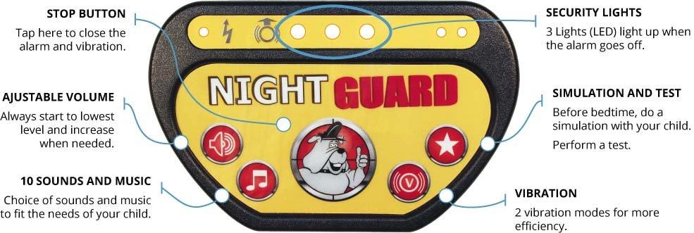 Night Guard receptor instruction